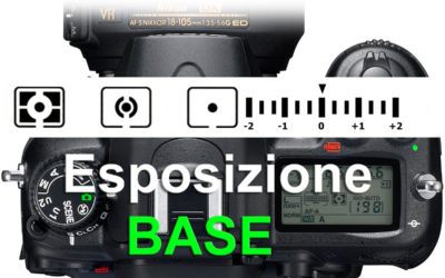 Come gestire l'esposizione [BASE] – 19 febbraio 2020